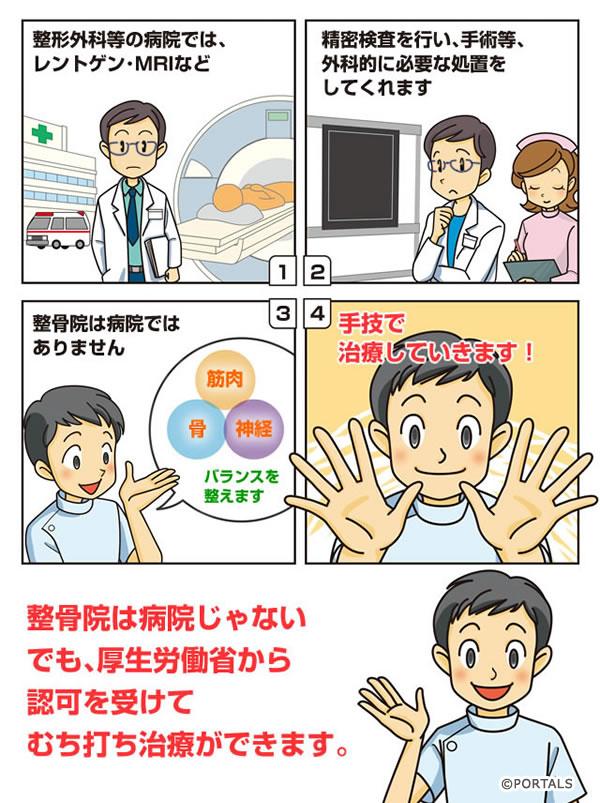 交通事故の治療は千葉市緑区おゆみ野・鎌取駅のセレネ整骨院鍼灸院