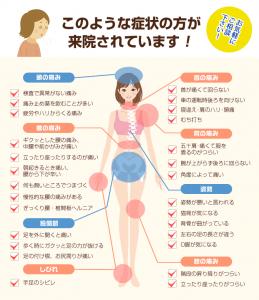 おゆみ野、鎌取駅周辺で様々なお悩みはセレネ整骨院鍼灸院へご相談!